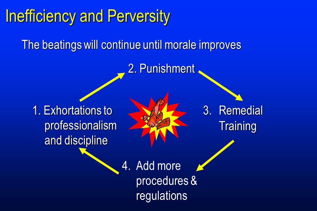 Inefficiency and Perversity The beatings will continue until morale improves 2. Punishment 3.Remedial Training 4.Add more procedures & regulations 1.