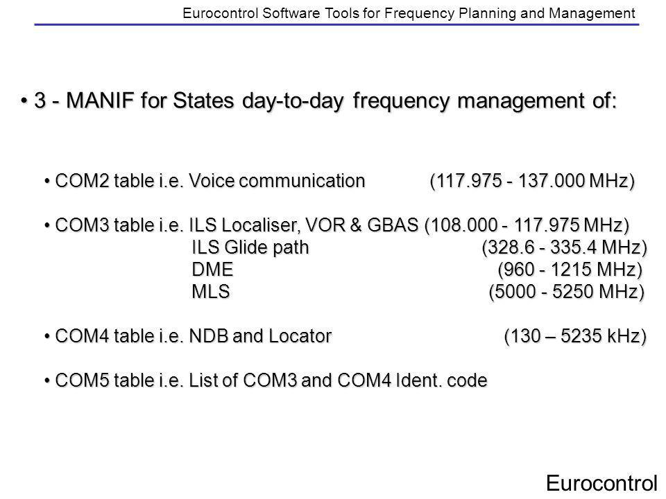 Eurocontrol Eurocontrol Software Tools for Frequency Planning and Management 3 - MANIF for States day-to-day frequency management of: 3 - MANIF for St