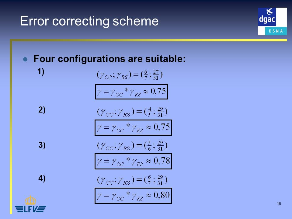 16 Error correcting scheme Four configurations are suitable: 1) 2) 3) 4)