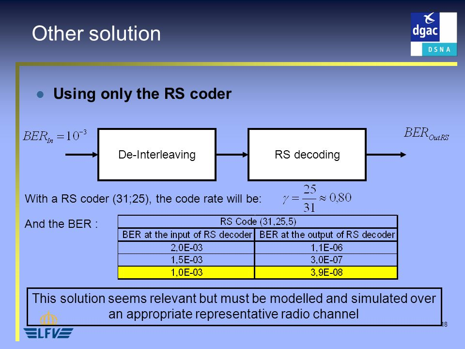 18 Other solution Using only the RS coder De-InterleavingRS decoding With a RS coder (31;25), the code rate will be: And the BER : This solution seems