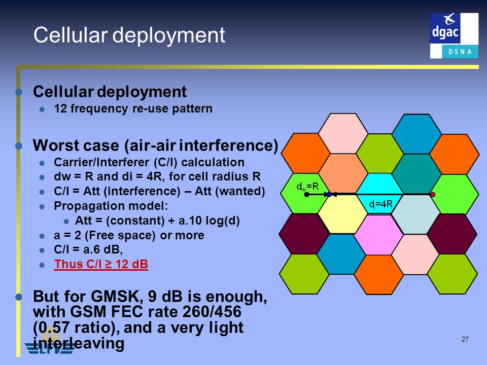 27 Cellular deployment 12 frequency re-use pattern Worst case (air-air interference) Carrier/Interferer (C/I) calculation dw = R and di = 4R, for cell radius R C/I = Att (interference) – Att (wanted) Propagation model: Att = (constant) + a.10 log(d) a = 2 (Free space) or more C/I = a.6 dB, Thus C/I 12 dB But for GMSK, 9 dB is enough, with GSM FEC rate 260/456 (0.57 ratio), and a very light interleaving