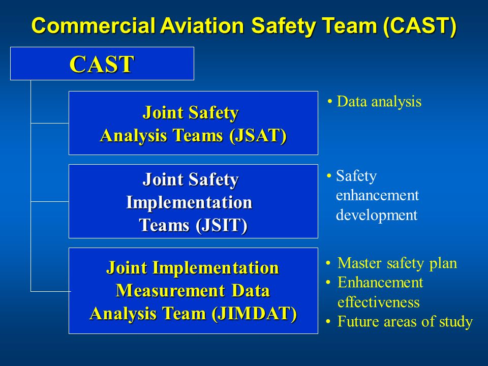 Safety enhancement development Master safety plan Enhancement effectiveness Future areas of study CAST Data analysis Joint Safety Analysis Teams (JSAT