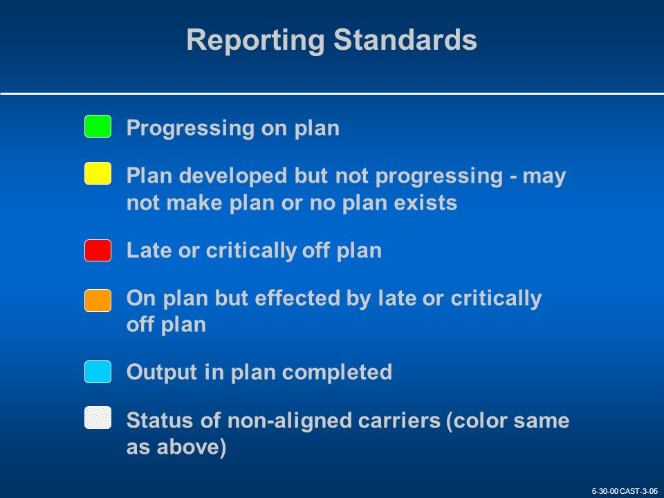 Reporting Standards Progressing on plan Plan developed but not progressing - may not make plan or no plan exists Late or critically off plan On plan b