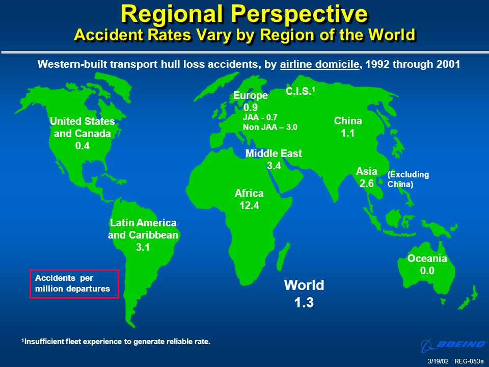 Regional Perspective Accident Rates Vary by Region of the World Western-built transport hull loss accidents, by airline domicile, 1992 through 2001 Ac