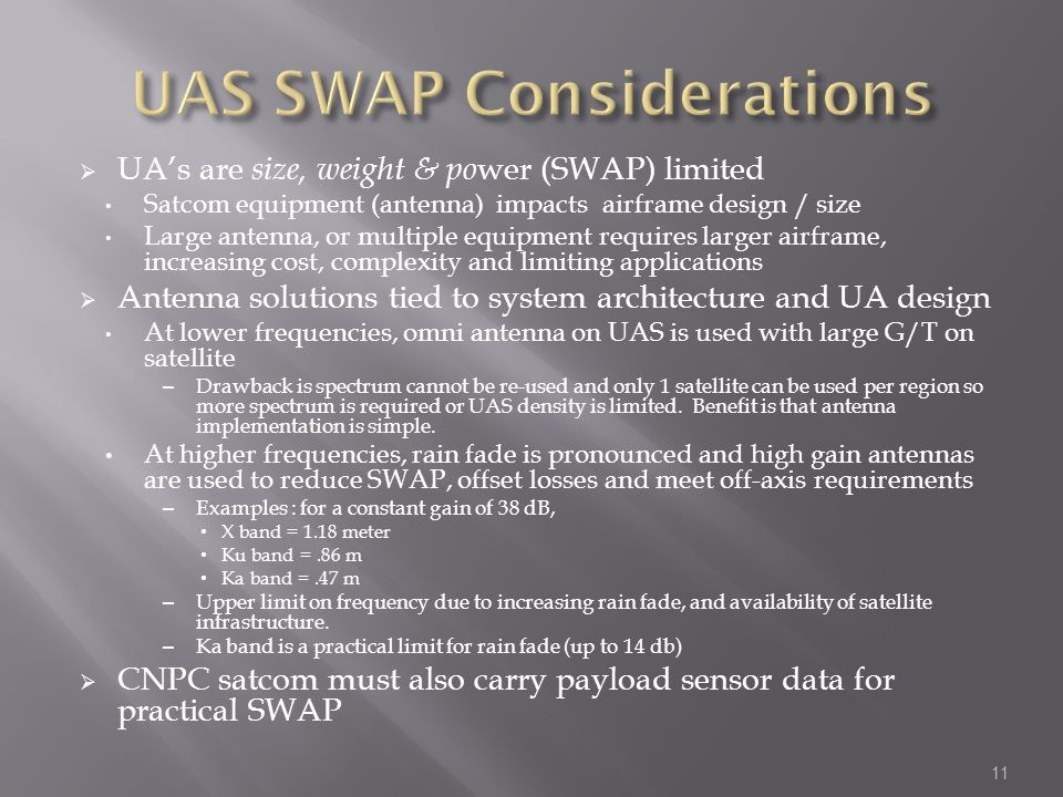 UAs are size, weight & po wer (SWAP) limited Satcom equipment (antenna) impacts airframe design / size Large antenna, or multiple equipment requires larger airframe, increasing cost, complexity and limiting applications Antenna solutions tied to system architecture and UA design At lower frequencies, omni antenna on UAS is used with large G/T on satellite – Drawback is spectrum cannot be re-used and only 1 satellite can be used per region so more spectrum is required or UAS density is limited.