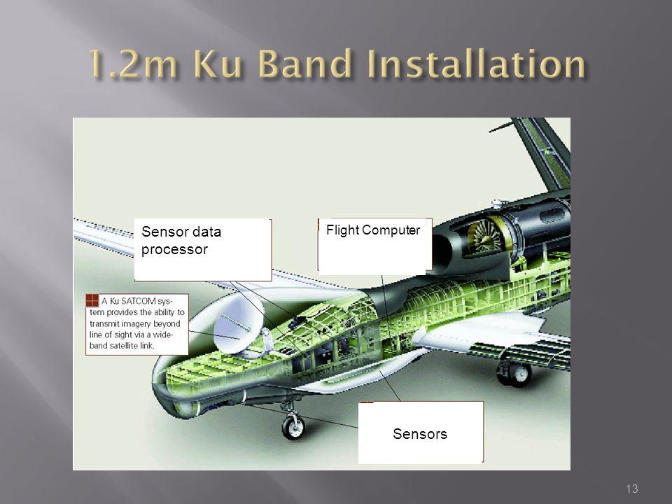 13 Sensors Flight Computer Sensor data processor