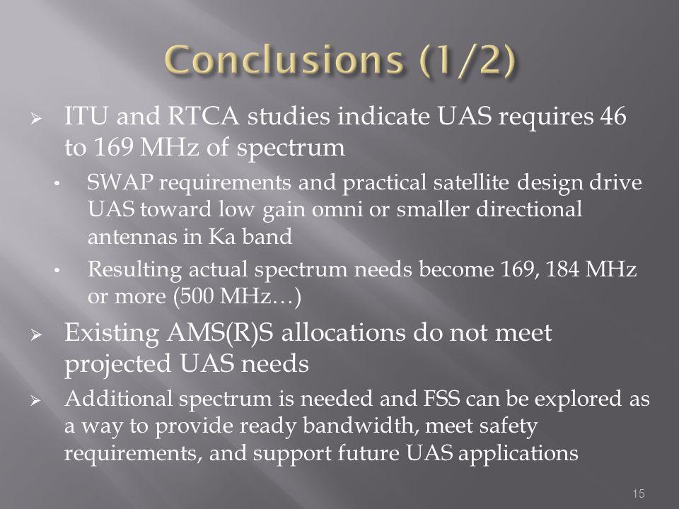 ITU and RTCA studies indicate UAS requires 46 to 169 MHz of spectrum SWAP requirements and practical satellite design drive UAS toward low gain omni o
