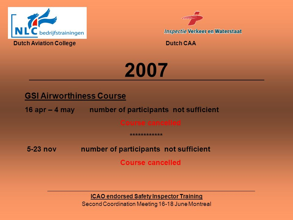 2007 ICAO endorsed Safety Inspector Training Second Coordination Meeting June Montreal Dutch Aviation CollegeDutch CAA GSI Airworthiness Course 16 apr – 4 may number of participants not sufficient Course cancelled ************ 5-23 nov number of participants not sufficient Course cancelled