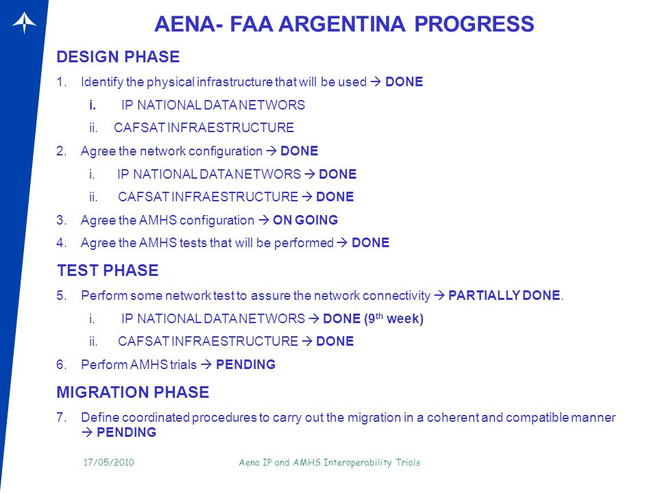 17/05/2010Aena IP and AMHS Interoperability Trials AENA(SPAIN)- FAA (ARGENTINA) PHYSICAL INFRASTRUCTURE Argentina AMHS test AMHS operational BORDER ROUTER test BORDER ROUTER operational IPv6/FR IPv4 NAT-PT FR switch FR infrastructure NAT-PT IP infrastructure BORDER ROUTER test AMHS test España