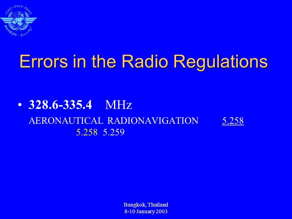 Errors in the Radio Regulations 328.6-335.4MHz AERONAUTICAL RADIONAVIGATION5.258 5.258 5.259 Bangkok, Thailand 8-10 January 2003