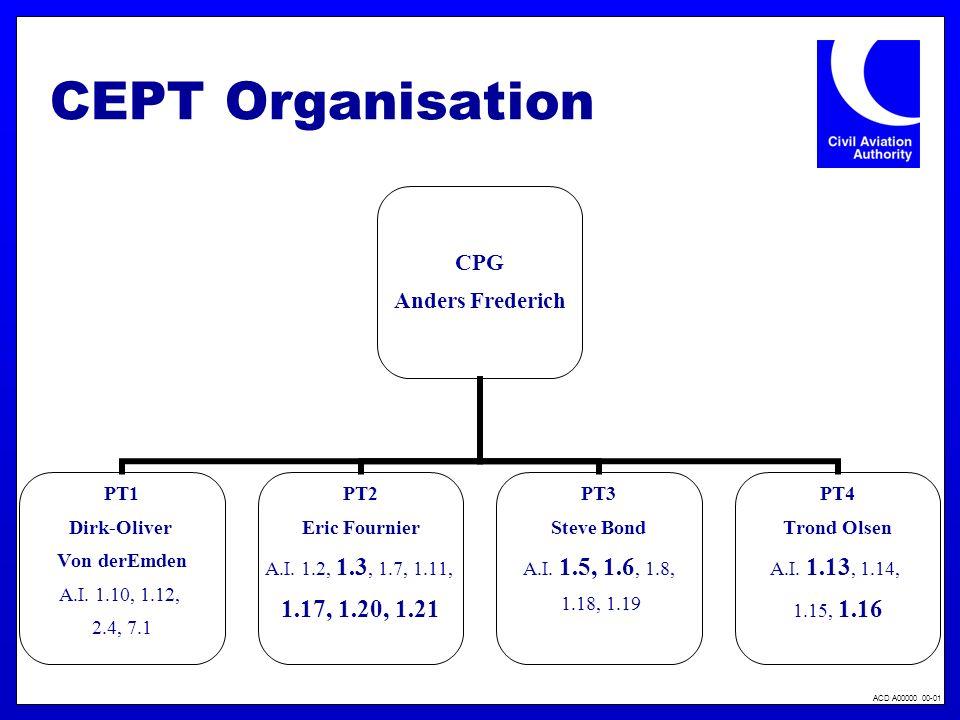ACD A00000 00-01 CEPT Organisation CPG Anders Frederich PT1 Dirk-Oliver Von derEmden A.I.