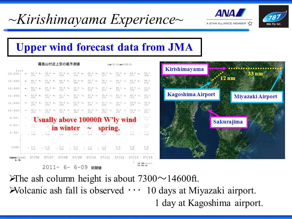 ~Kirishimayama Experience~ Miyazaki Airport Kirishimayama Sakurajima Kagoshima Airport 12 nm 33 nm The ash column height is about 7300 14600ft.