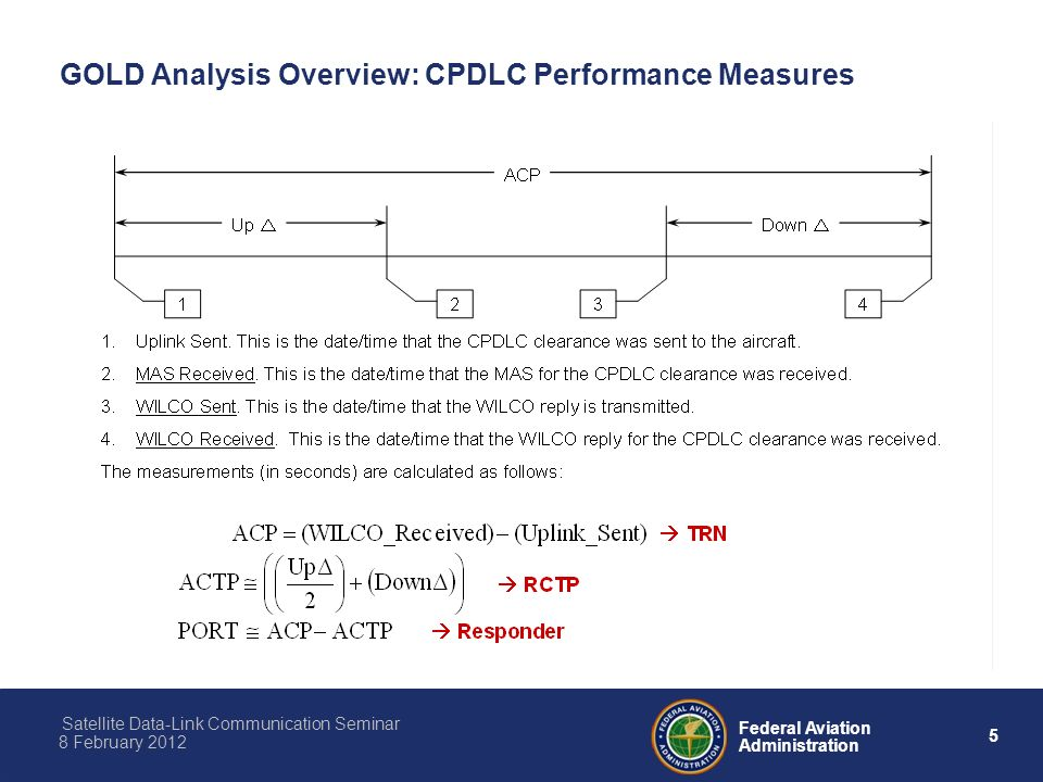 5 Federal Aviation Administration Satellite Data-Link Communication Seminar 8 February 2012 GOLD Analysis Overview: CPDLC Performance Measures