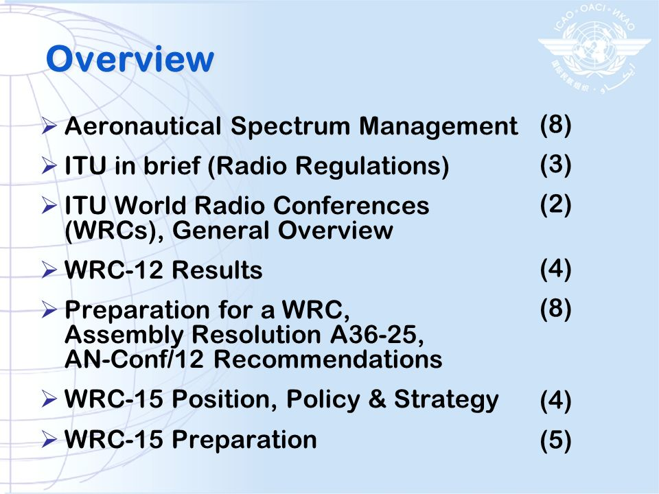 Overview Aeronautical Spectrum Management ITU in brief (Radio Regulations) ITU World Radio Conferences (WRCs), General Overview WRC-12 Results Prepara