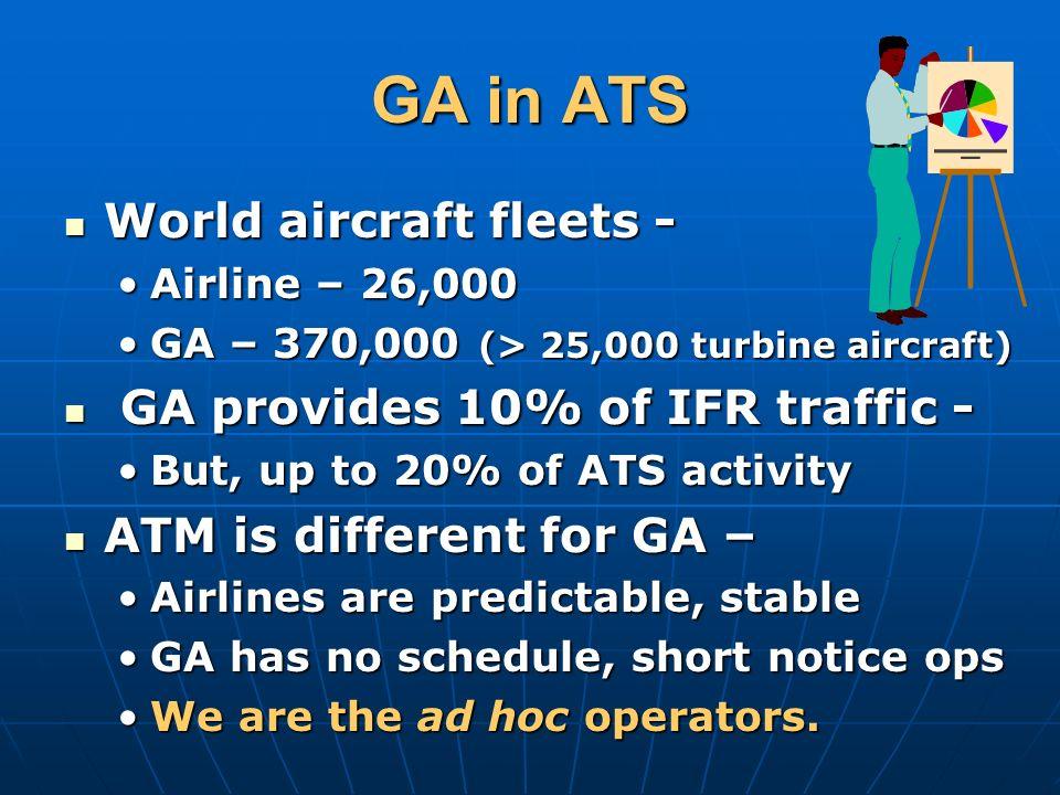 GA in ATS World aircraft fleets - World aircraft fleets - Airline – 26,000Airline – 26,000 GA – 370,000 (> 25,000 turbine aircraft)GA – 370,000 (> 25,