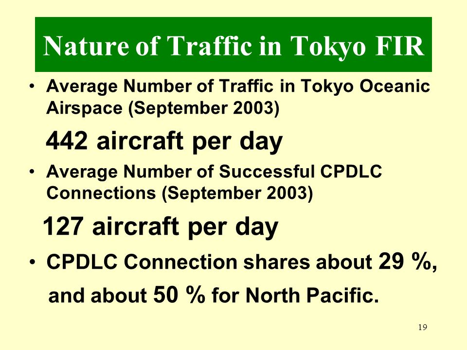 19 Nature of Traffic in Tokyo FIR Average Number of Traffic in Tokyo Oceanic Airspace (September 2003) 442 aircraft per day Average Number of Successf