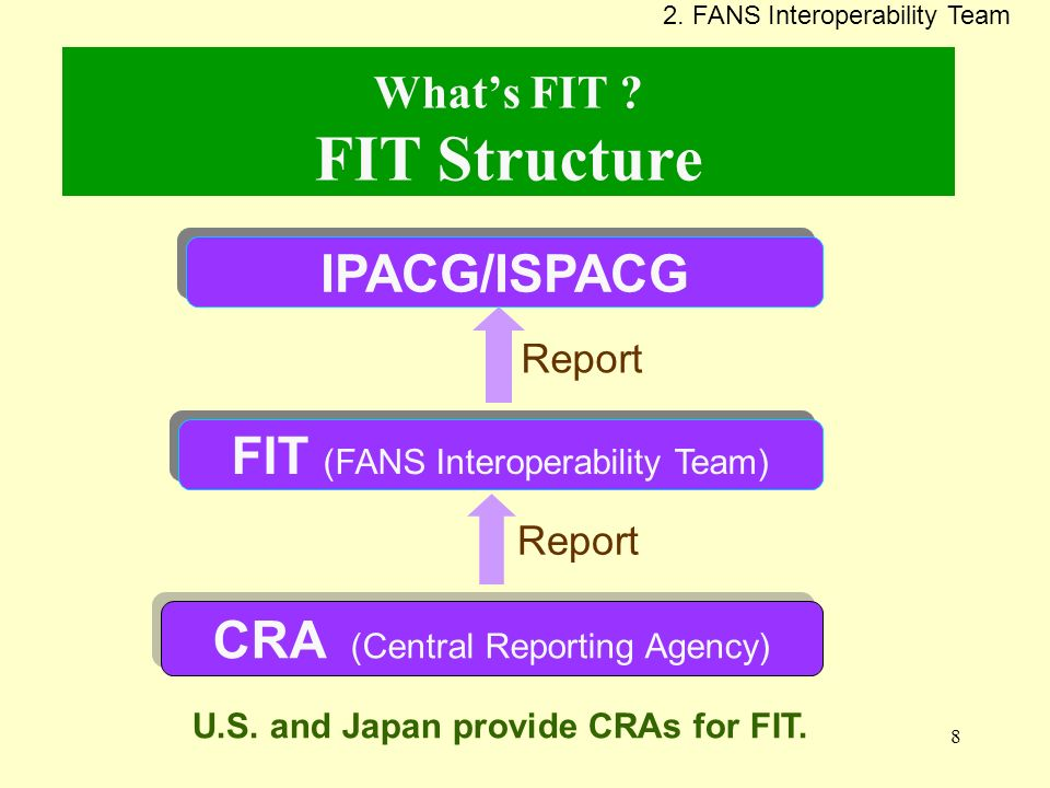 8 Whats FIT ? FIT Structure IPACG/ISPACG FIT (FANS Interoperability Team) Report 2. FANS Interoperability Team CRA (Central Reporting Agency) U.S. and