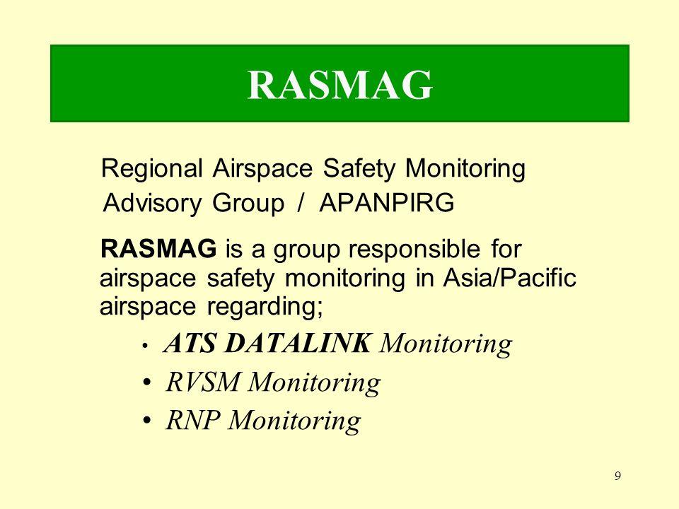 9 RASMAG Regional Airspace Safety Monitoring Advisory Group / APANPIRG RASMAG is a group responsible for airspace safety monitoring in Asia/Pacific ai