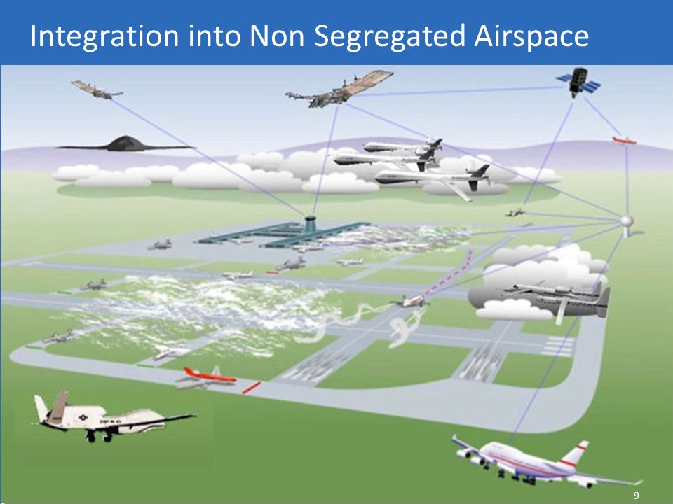 9 Integration into Non Segregated Airspace