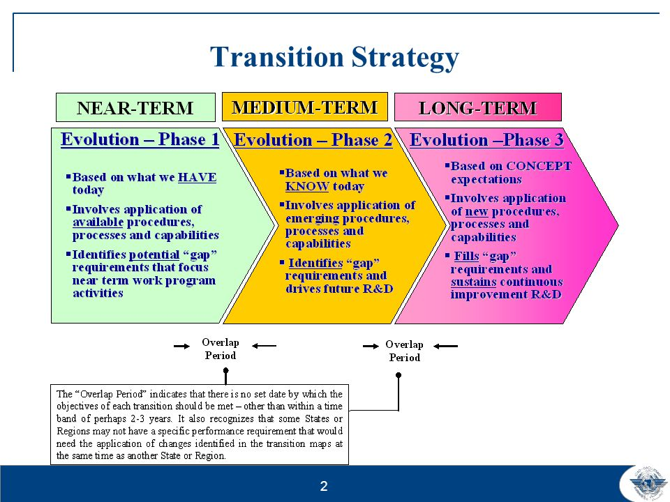 2 Transition Strategy
