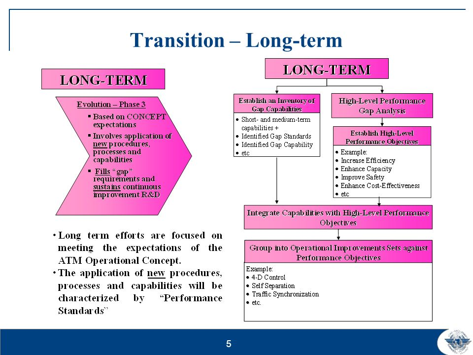 5 Transition – Long-term