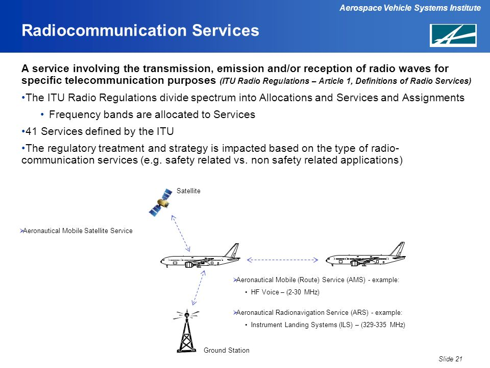 Aerospace Vehicle Systems Institute Radiocommunication Services A service involving the transmission, emission and/or reception of radio waves for spe
