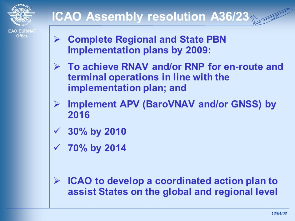 ICAO EUR/NAT Office 18/04/08 ICAO Assembly resolution A36/23 Complete Regional and State PBN Implementation plans by 2009: To achieve RNAV and/or RNP