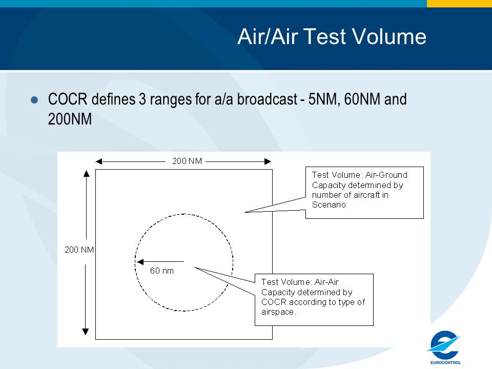 Air/Air Test Volume COCR defines 3 ranges for a/a broadcast - 5NM, 60NM and 200NM