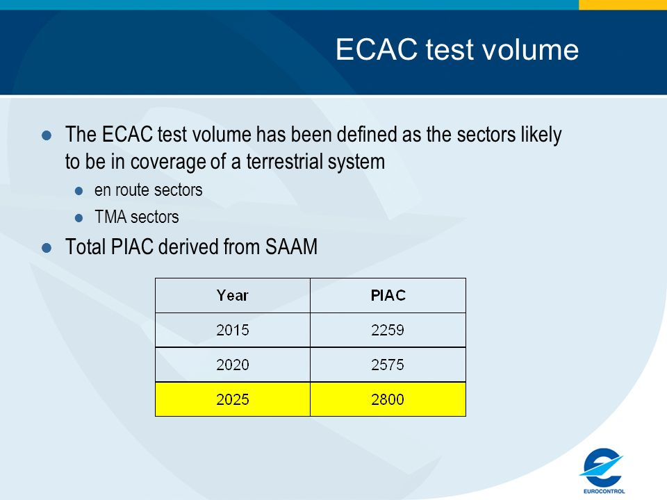 The ECAC test volume has been defined as the sectors likely to be in coverage of a terrestrial system en route sectors TMA sectors Total PIAC derived from SAAM