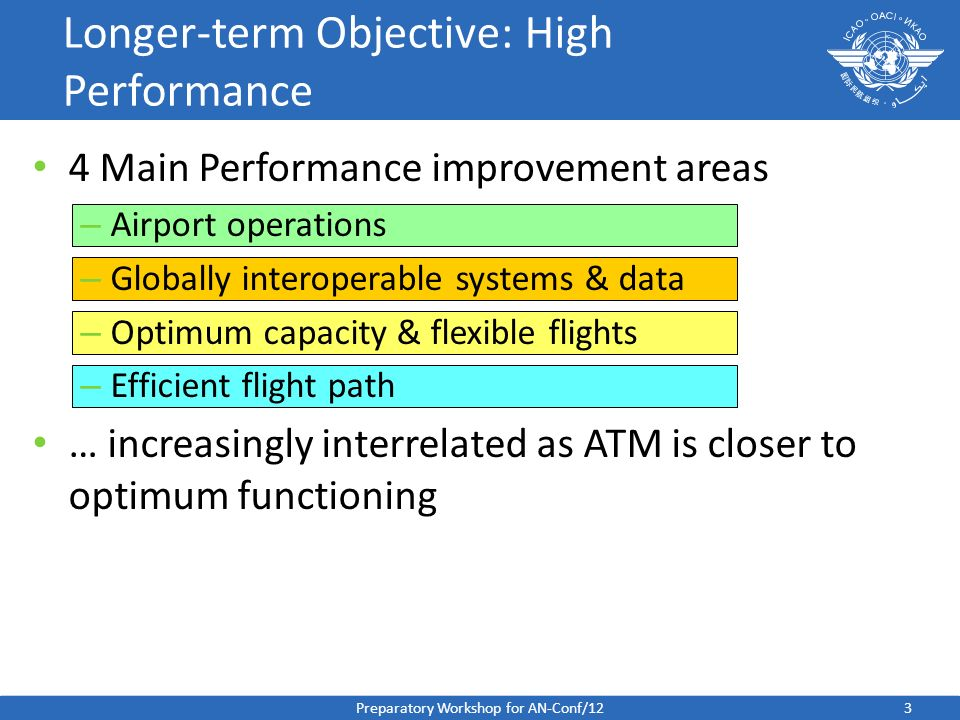 4 Main Performance improvement areas – Airport operations – Globally interoperable systems & data – Optimum capacity & flexible flights – Efficient fl