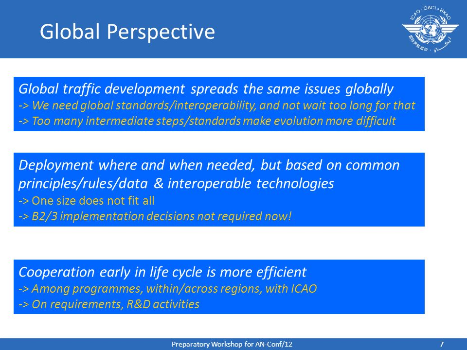 Global Perspective Global traffic development spreads the same issues globally -> We need global standards/interoperability, and not wait too long for