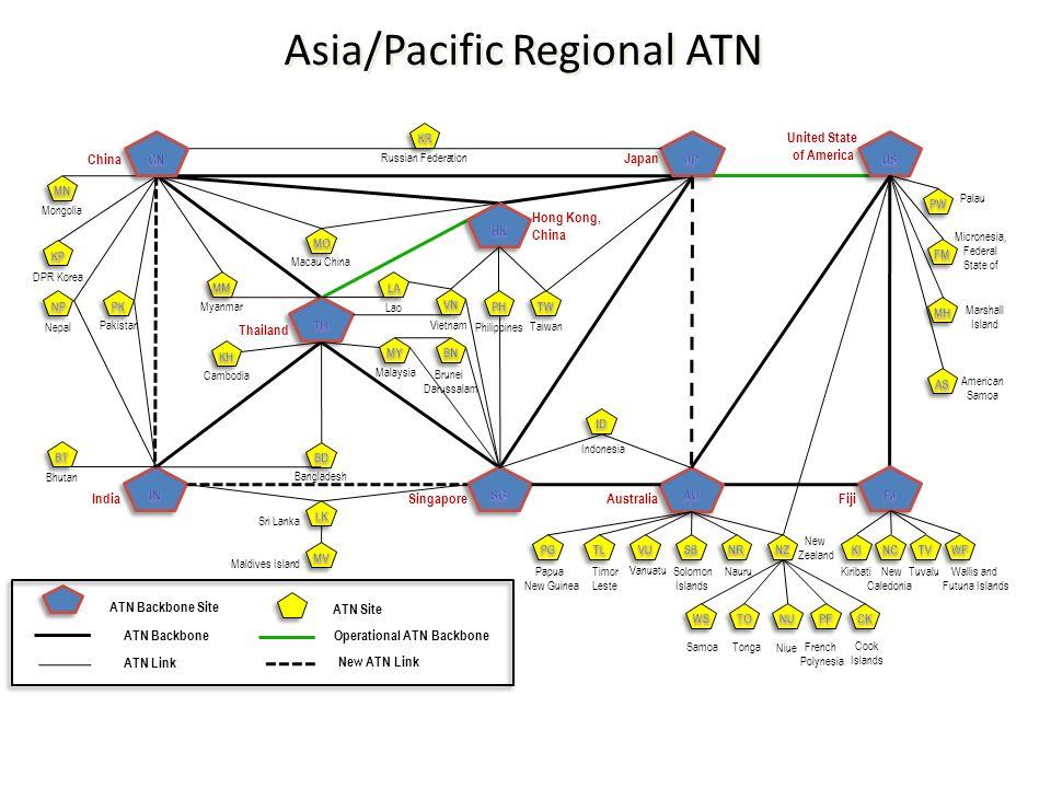Asia/Pacific Regional ATN