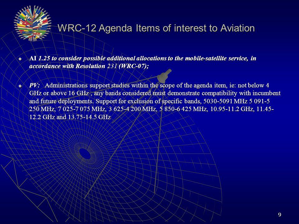 WRC-12 Agenda Items of interest to Aviation WRC-12 Agenda Items of interest to Aviation END END 10