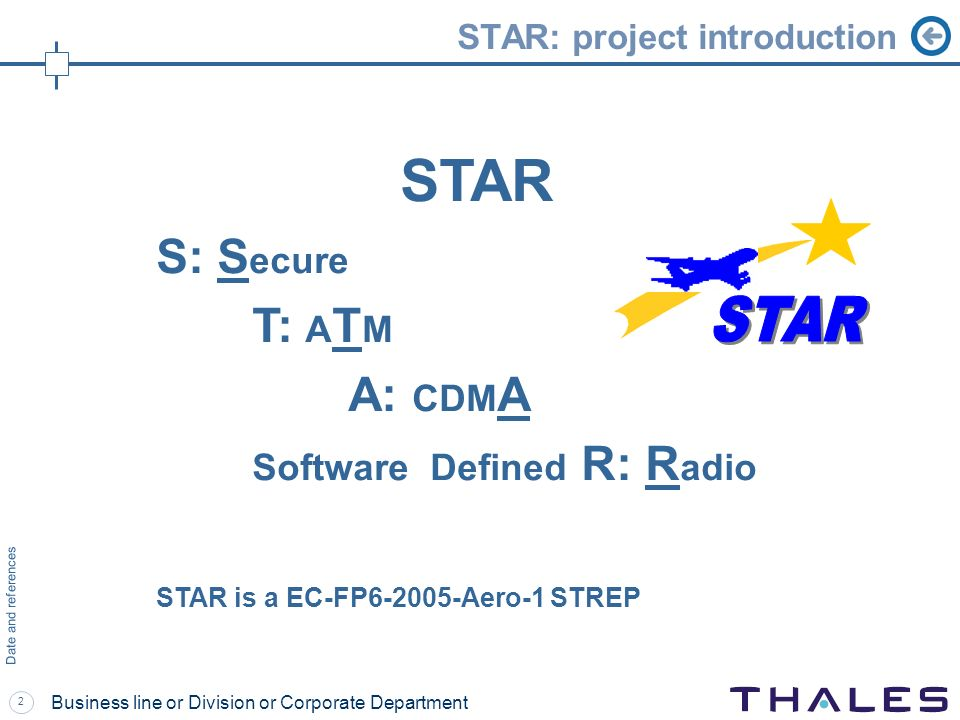 2 Date and references Business line or Division or Corporate Department STAR: project introduction STAR S: S ecure T: A T M A: CDM A Software Defined