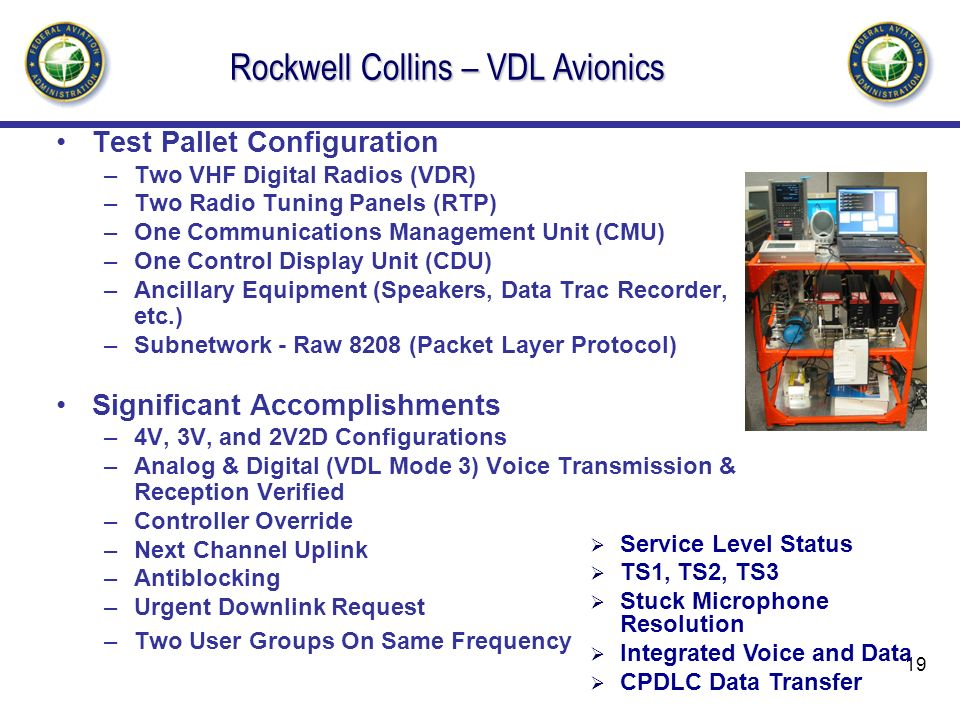 19 Test Pallet Configuration –Two VHF Digital Radios (VDR) –Two Radio Tuning Panels (RTP) –One Communications Management Unit (CMU) –One Control Display Unit (CDU) –Ancillary Equipment (Speakers, Data Trac Recorder, etc.) –Subnetwork - Raw 8208 (Packet Layer Protocol) Significant Accomplishments –4V, 3V, and 2V2D Configurations –Analog & Digital (VDL Mode 3) Voice Transmission & Reception Verified –Controller Override –Next Channel Uplink –Antiblocking –Urgent Downlink Request –Two User Groups On Same Frequency Service Level Status TS1, TS2, TS3 Stuck Microphone Resolution Integrated Voice and Data CPDLC Data Transfer Rockwell Collins – VDL Avionics