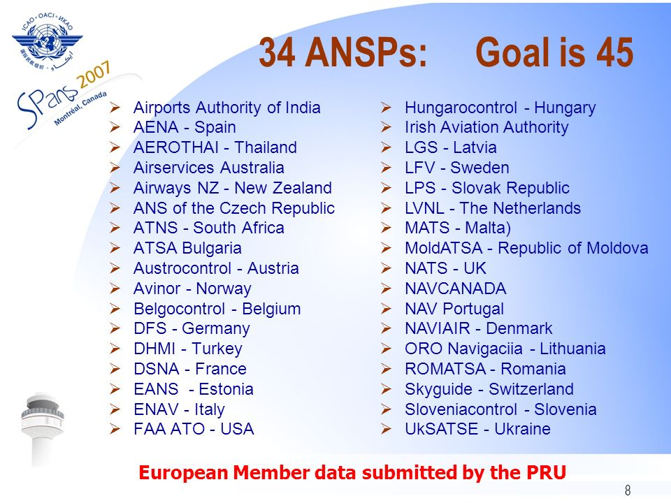 8 34 ANSPs: Goal is 45 Airports Authority of India AENA - Spain AEROTHAI - Thailand Airservices Australia Airways NZ - New Zealand ANS of the Czech Republic ATNS - South Africa ATSA Bulgaria Austrocontrol - Austria Avinor - Norway Belgocontrol - Belgium DFS - Germany DHMI - Turkey DSNA - France EANS - Estonia ENAV - Italy FAA ATO - USA Hungarocontrol - Hungary Irish Aviation Authority LGS - Latvia LFV - Sweden LPS - Slovak Republic LVNL - The Netherlands MATS - Malta) MoldATSA - Republic of Moldova NATS - UK NAVCANADA NAV Portugal NAVIAIR - Denmark ORO Navigaciia - Lithuania ROMATSA - Romania Skyguide - Switzerland Sloveniacontrol - Slovenia UkSATSE - Ukraine European Member data submitted by the PRU