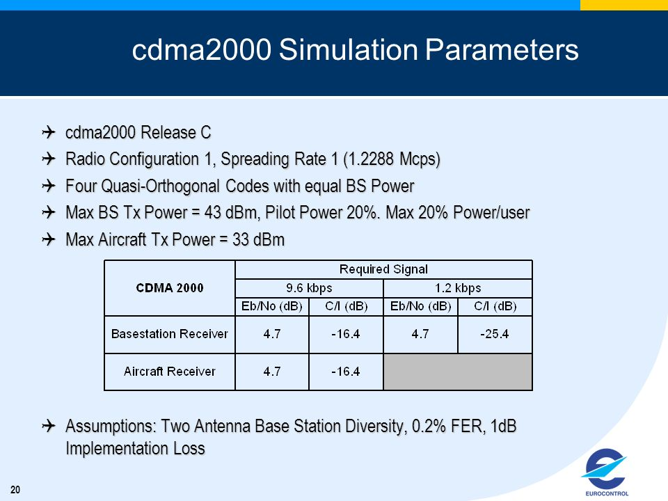 20 cdma2000 Simulation Parameters cdma2000 Release C cdma2000 Release C Radio Configuration 1, Spreading Rate 1 (1.2288 Mcps) Radio Configuration 1, Spreading Rate 1 (1.2288 Mcps) Four Quasi-Orthogonal Codes with equal BS Power Four Quasi-Orthogonal Codes with equal BS Power Max BS Tx Power = 43 dBm, Pilot Power 20%.