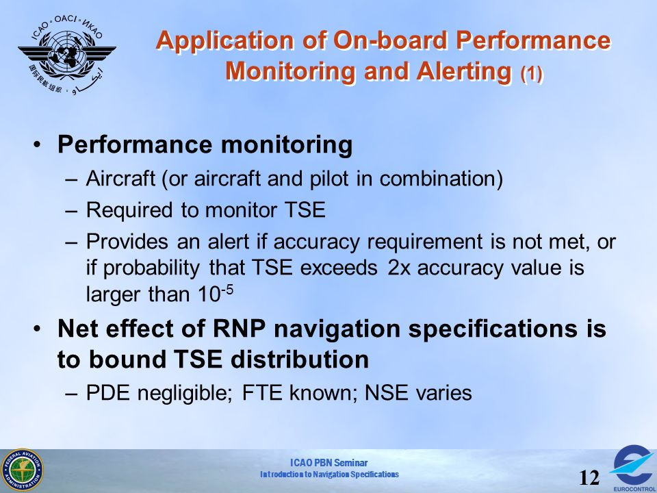 ICAO PBN Seminar Introduction to Navigation Specifications 12 Application of On-board Performance Monitoring and Alerting (1) Performance monitoring –