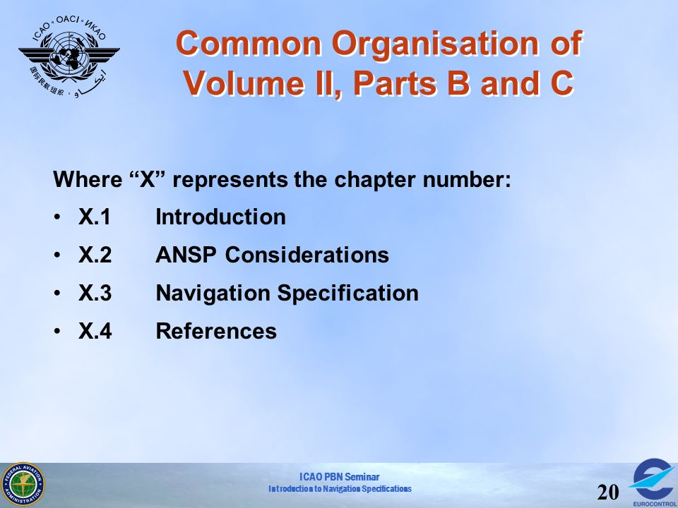 ICAO PBN Seminar Introduction to Navigation Specifications 20 Common Organisation of Volume II, Parts B and C Where X represents the chapter number: X
