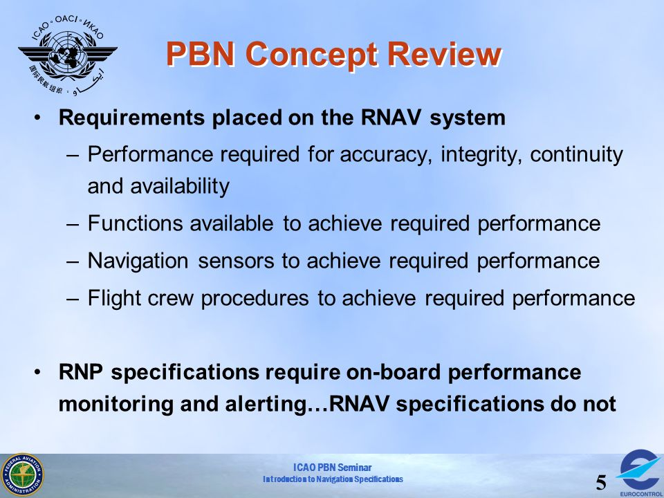 ICAO PBN Seminar Introduction to Navigation Specifications 5 PBN Concept Review Requirements placed on the RNAV system –Performance required for accur
