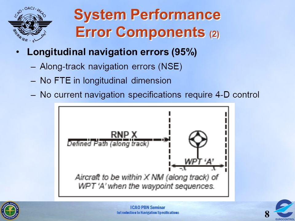 ICAO PBN Seminar Introduction to Navigation Specifications 8 Longitudinal navigation errors (95%) –Along-track navigation errors (NSE) –No FTE in long