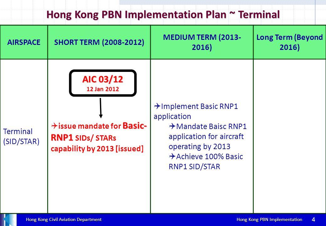 Hong Kong Civil Aviation Department Hong Kong PBN Implementation Hong Kong Civil Aviation Department Hong Kong PBN Implementation AIRSPACESHORT TERM (