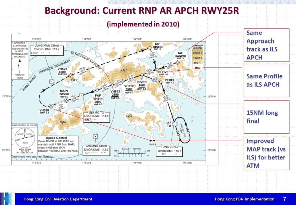 Hong Kong Civil Aviation Department Hong Kong PBN Implementation Hong Kong Civil Aviation Department Hong Kong PBN Implementation 7 Background: Curren