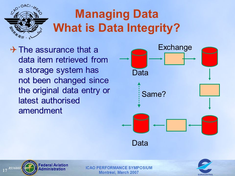Federal Aviation Administration ICAO PERFORMANCE SYMPOSIUM Montréal, March 2007 17 Managing Data What is Data Integrity.