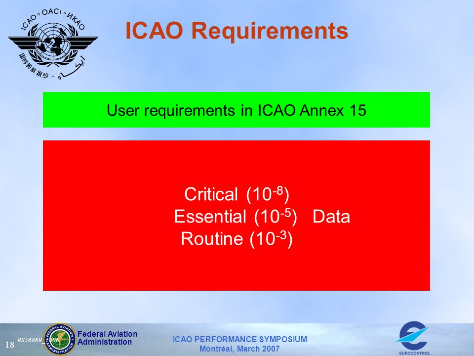 Federal Aviation Administration ICAO PERFORMANCE SYMPOSIUM Montréal, March 2007 18 ICAO Requirements RS56869_1006 User requirements in ICAO Annex 15 Critical (10 -8 ) Essential (10 -5 )Data Routine (10 -3 )