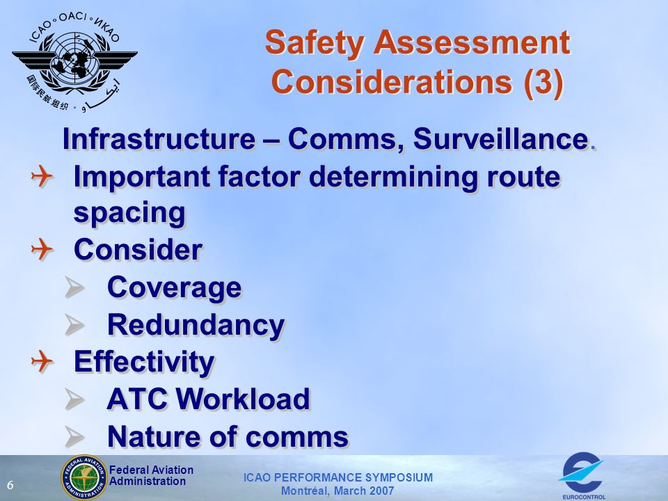 Federal Aviation Administration ICAO PERFORMANCE SYMPOSIUM Montréal, March 2007 6 Safety Assessment Considerations (3) Infrastructure – Comms, Surveil