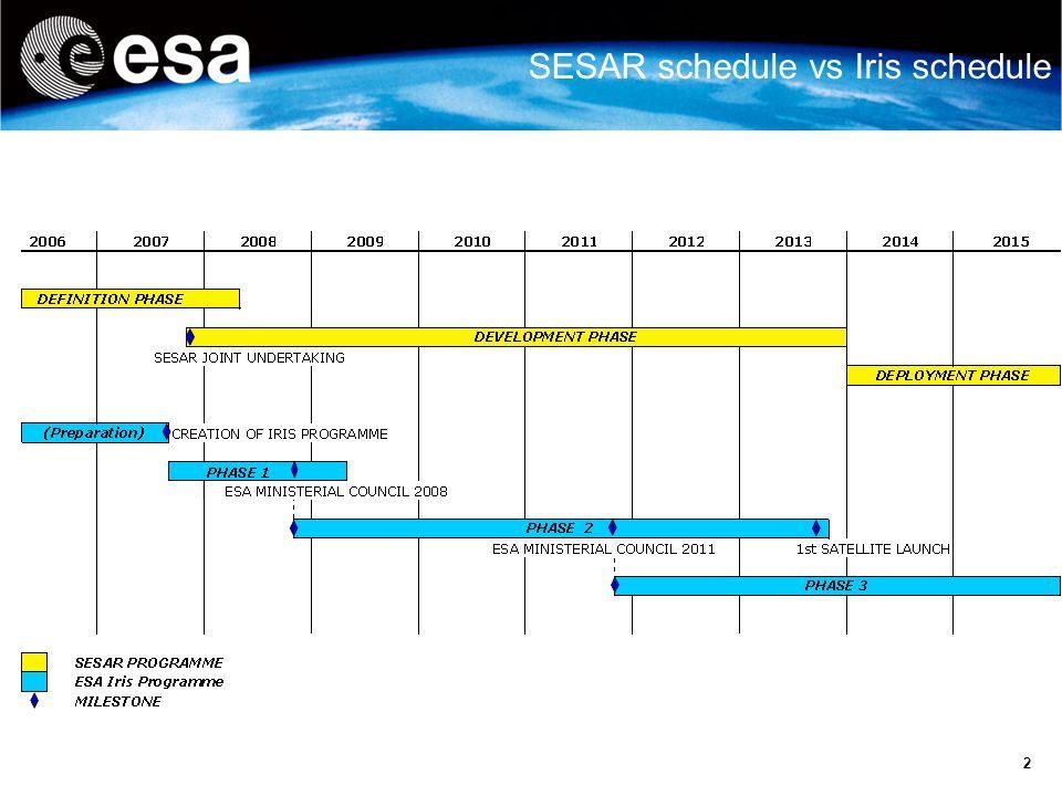 2 SESAR schedule vs Iris schedule