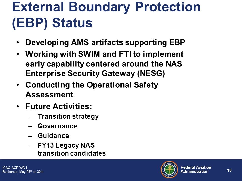 18 Federal Aviation Administration ICAO ACP WG I Bucharest, May 28 th to 30th External Boundary Protection (EBP) Status Developing AMS artifacts suppo