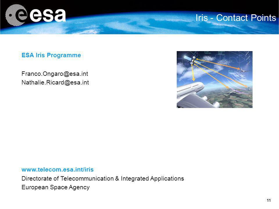 11 ESA Iris Programme Franco.Ongaro@esa.int Nathalie.Ricard@esa.int www.telecom.esa.int/iris Directorate of Telecommunication & Integrated Application
