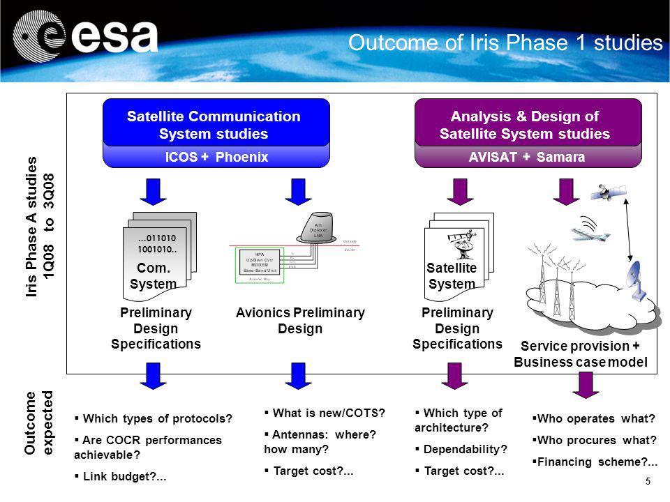 5 Outcome of Iris Phase 1 studies Satellite Communication System studies Analysis & Design of Satellite System studies Avionics Preliminary Design Com